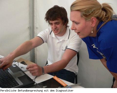 Arndt Peter Schulz, Facharzt für Orthopädie und Unfallchirurgie, Facharzt für Allgemeinchirurgie, Spez. Unfall in Bayreuth